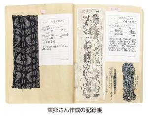 東郷さん作成の記録帳